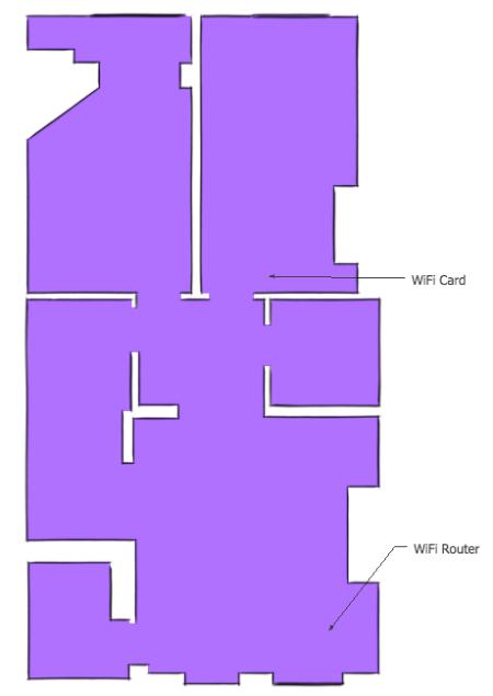 Flat_layout