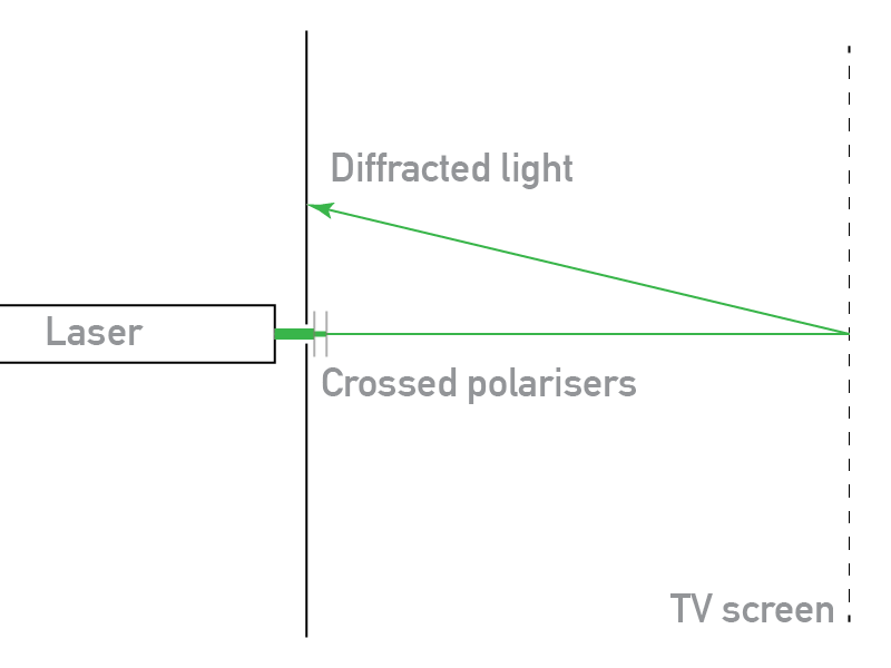 Setup_laser-01