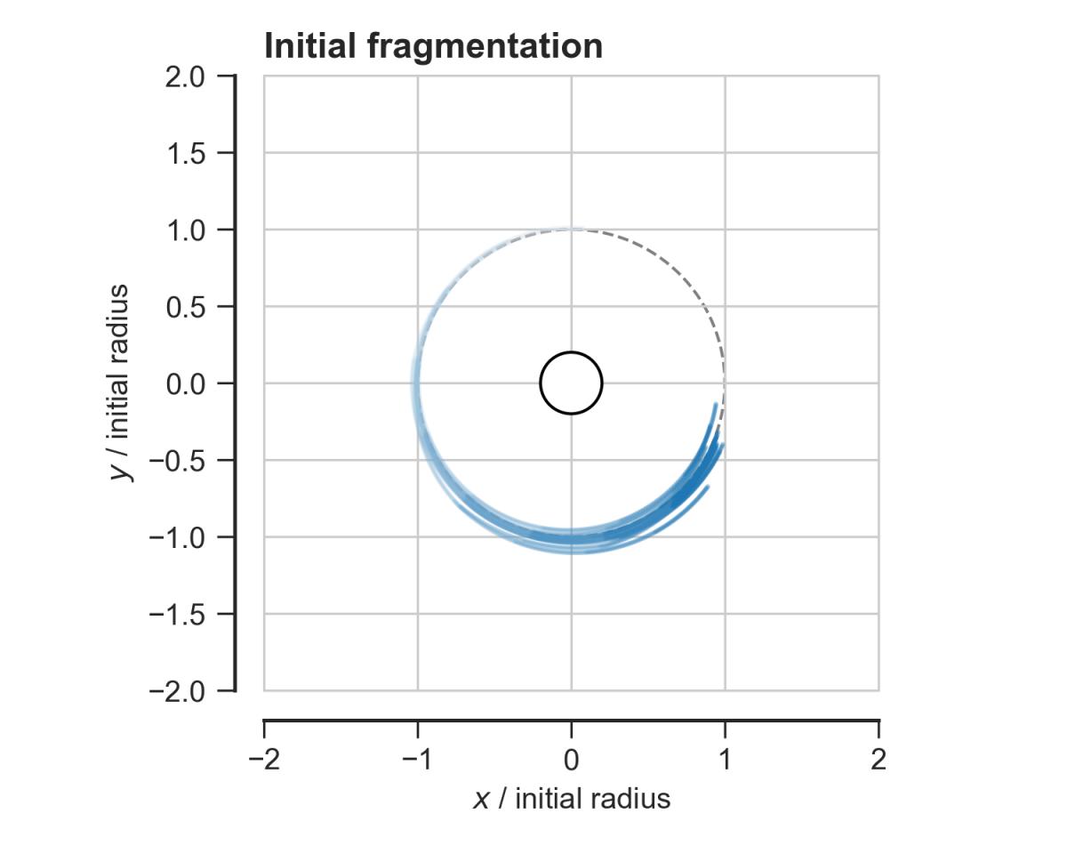 InitialFrag
