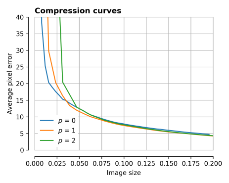 compression_curve_0-2.png